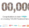 Merge crosses 100,000 Facebook fans