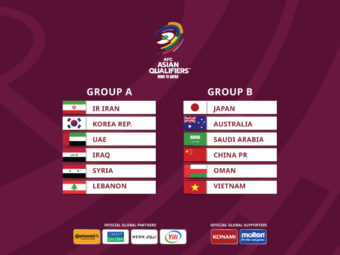 Team Distribution for AFC Asian Qualifiers Announced